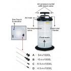 Приспособление для откачки тех. жидкостей комбинированное (ручное/пневматическое) 1050 JTC